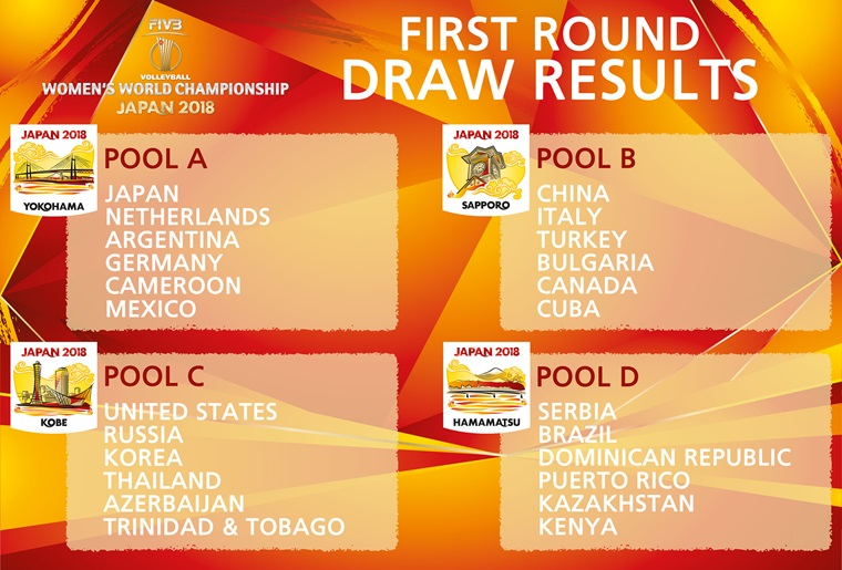 Drawing Of Lots Fivb Volleyball Women S World Championship Japan 2018